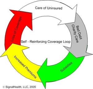 Bdcc_coverage_loop