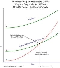 Hc_as__pct_of_economy_fast_hc_c3